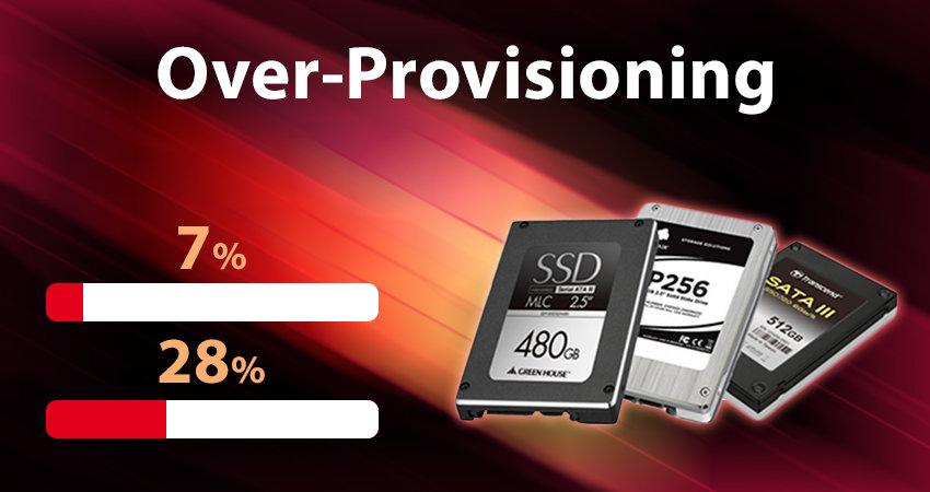 SSD Over Provisioning Nedir