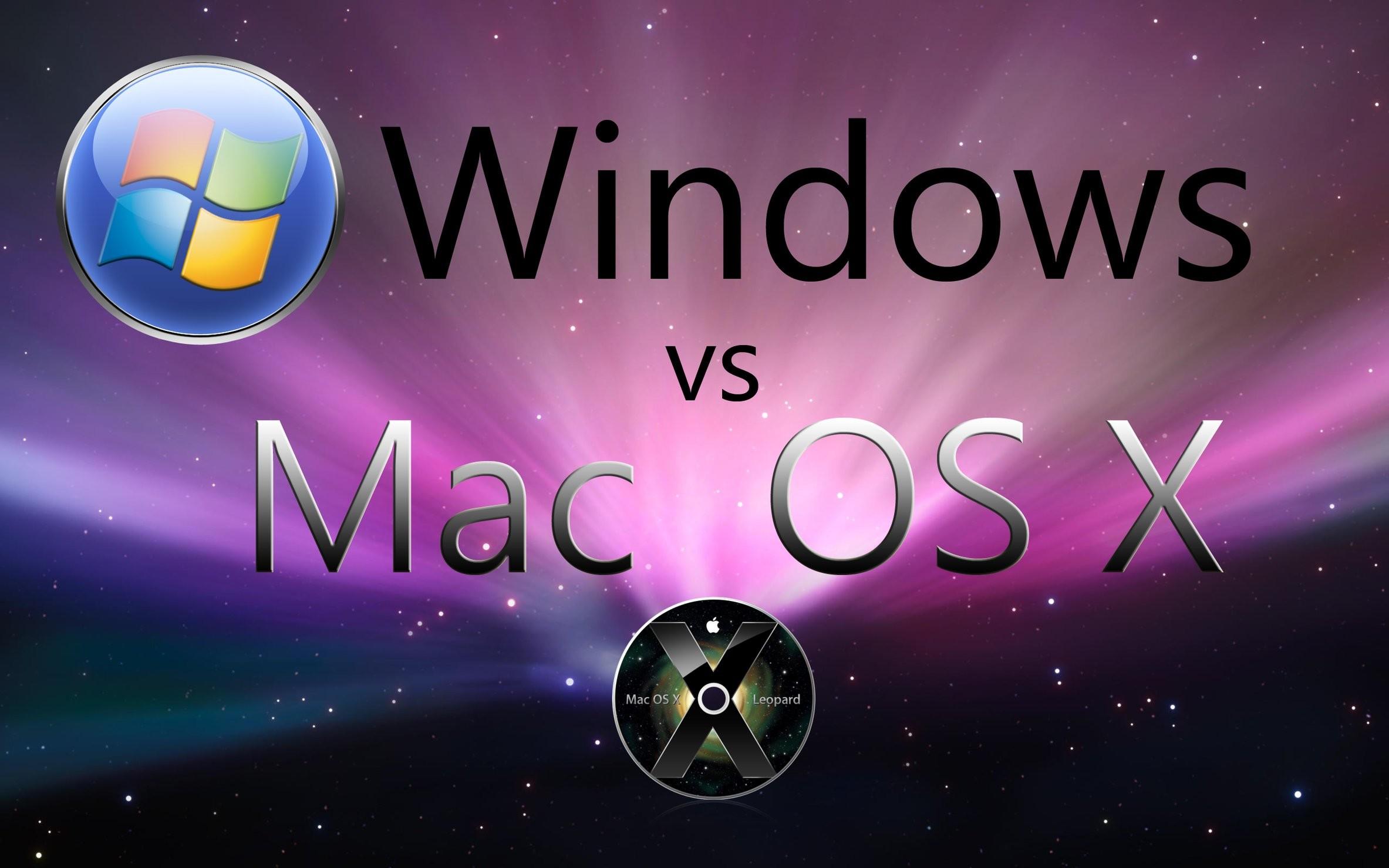 Windows ya da Mac Bilgisayarınızı Nasıl Yedeklersiniz